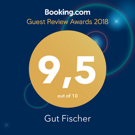 Booking.com Winner 2018